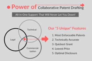 Collaborative Patent Drafting