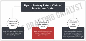 How To Draft an Accurate Patent Claim