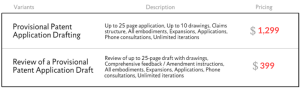 Provisional Patent Application Drafting