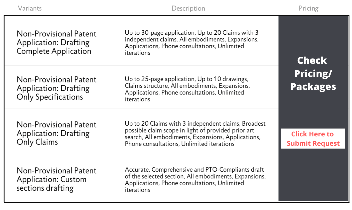 Non-Provisional Patent Application Drafting