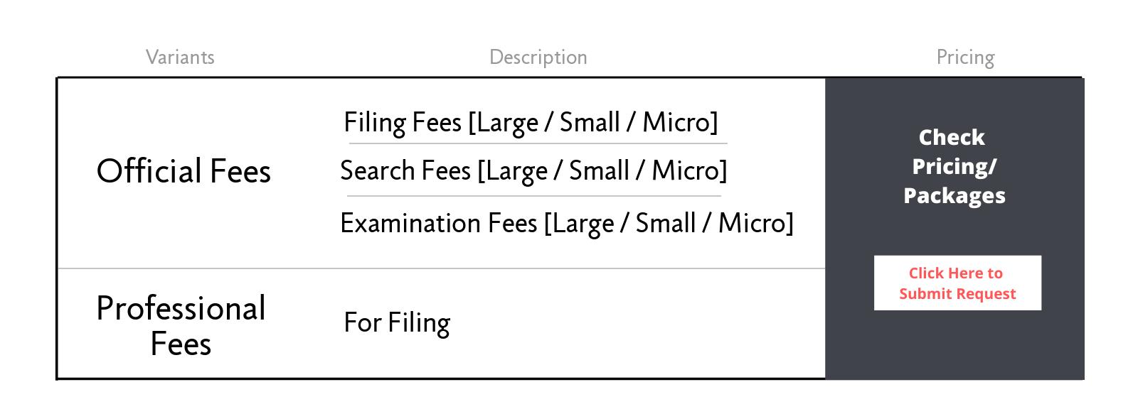 Design Application Filing